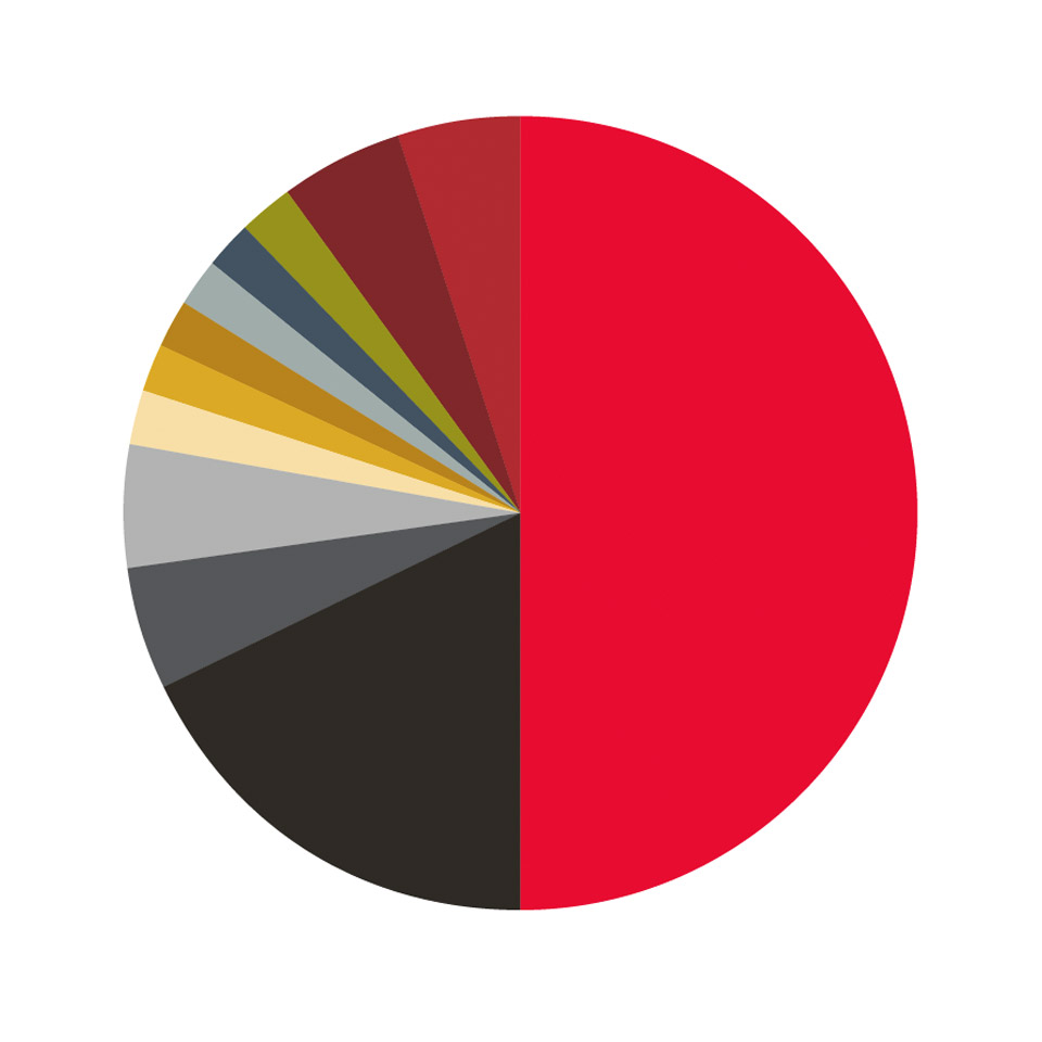 umc-color-wheel.jpg