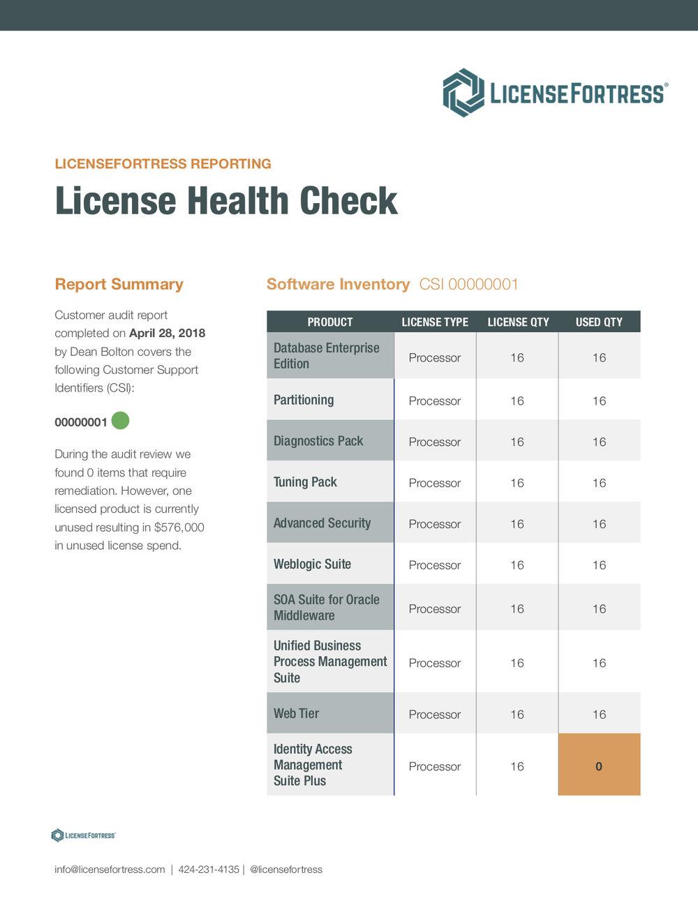 License Health Check
