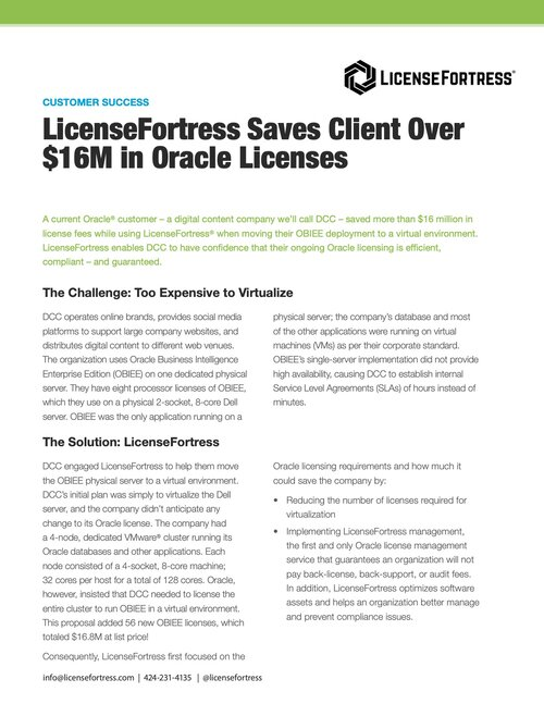 White Papers Licensefortress