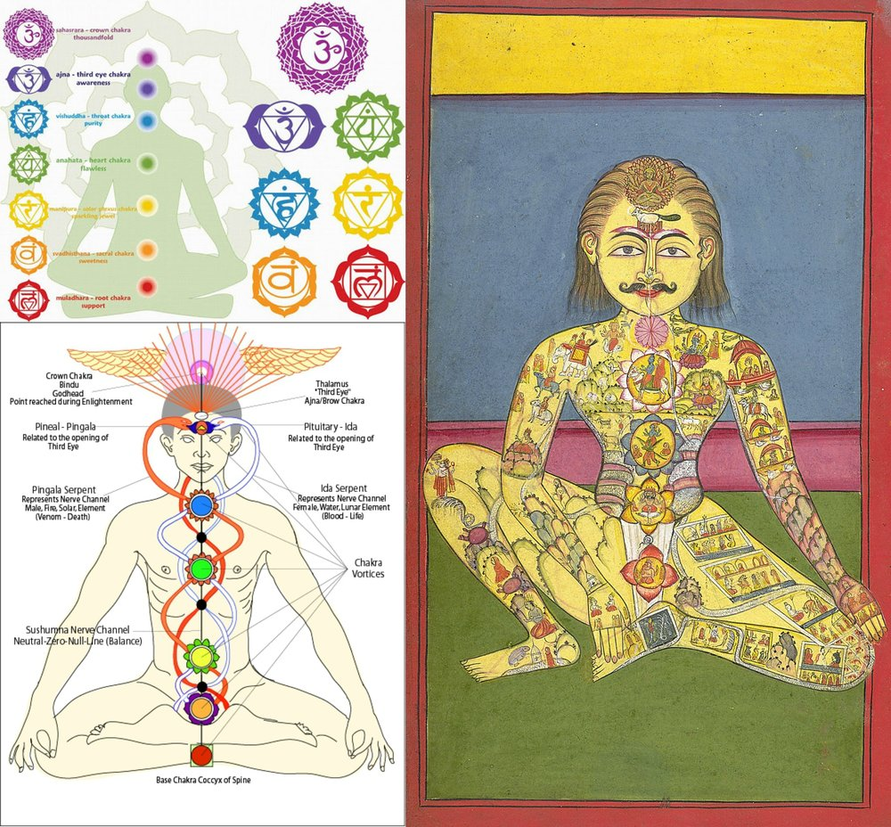 Raising the fires of the spinal medulla mystic press this is the eastern chakra system of the hindustani and to the right is the izmirmasajfo