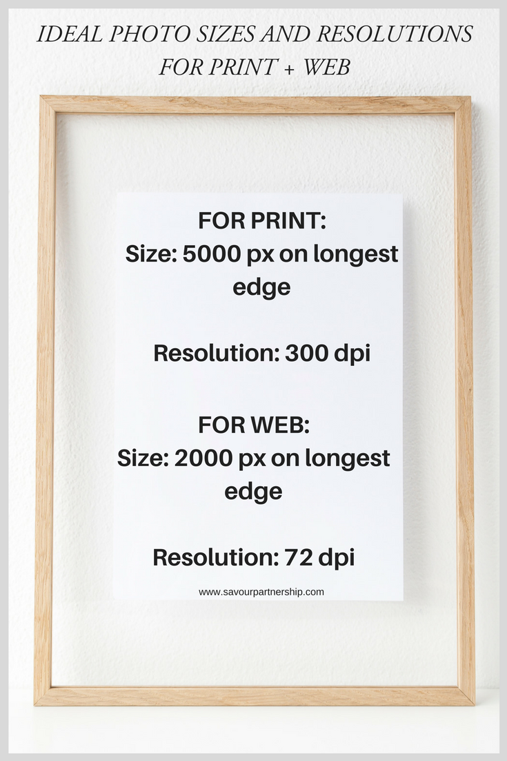 Ideal Photo Sizes and Resolution for Print and Web For Interior Designers