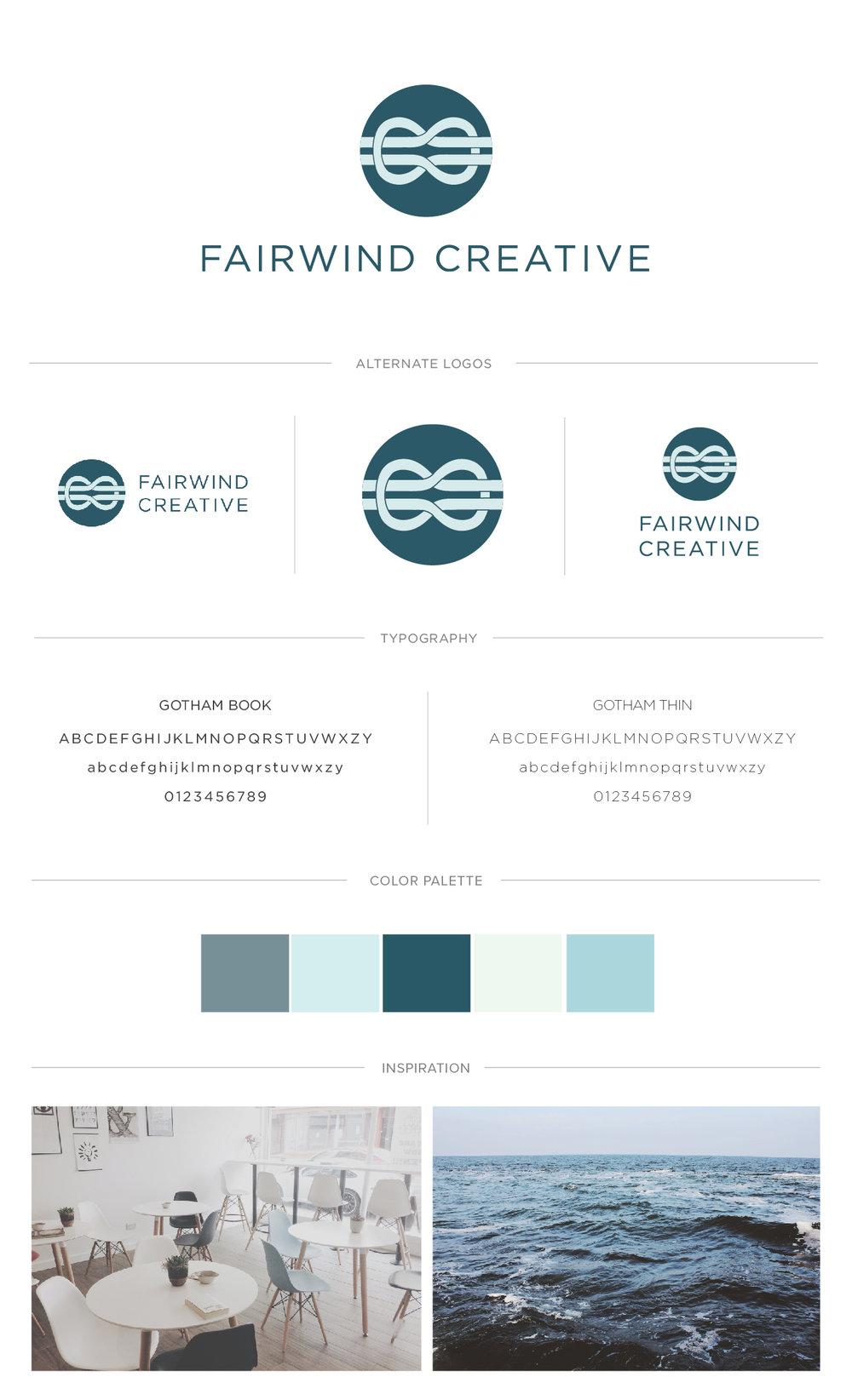 Fairwind Creative Brand Board | Coaching for Creative Entrepreneurs