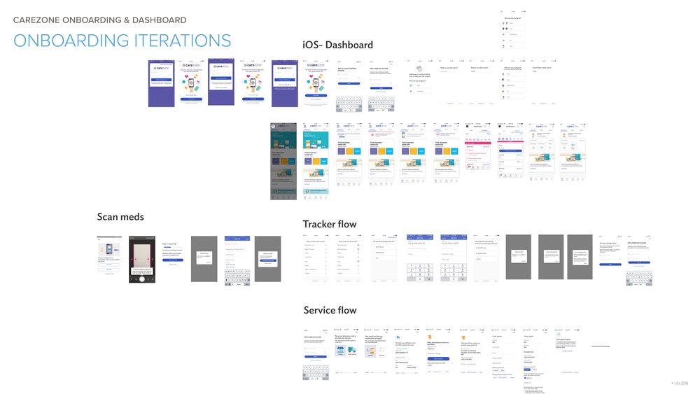 img_onboarding_design_iterations.jpg