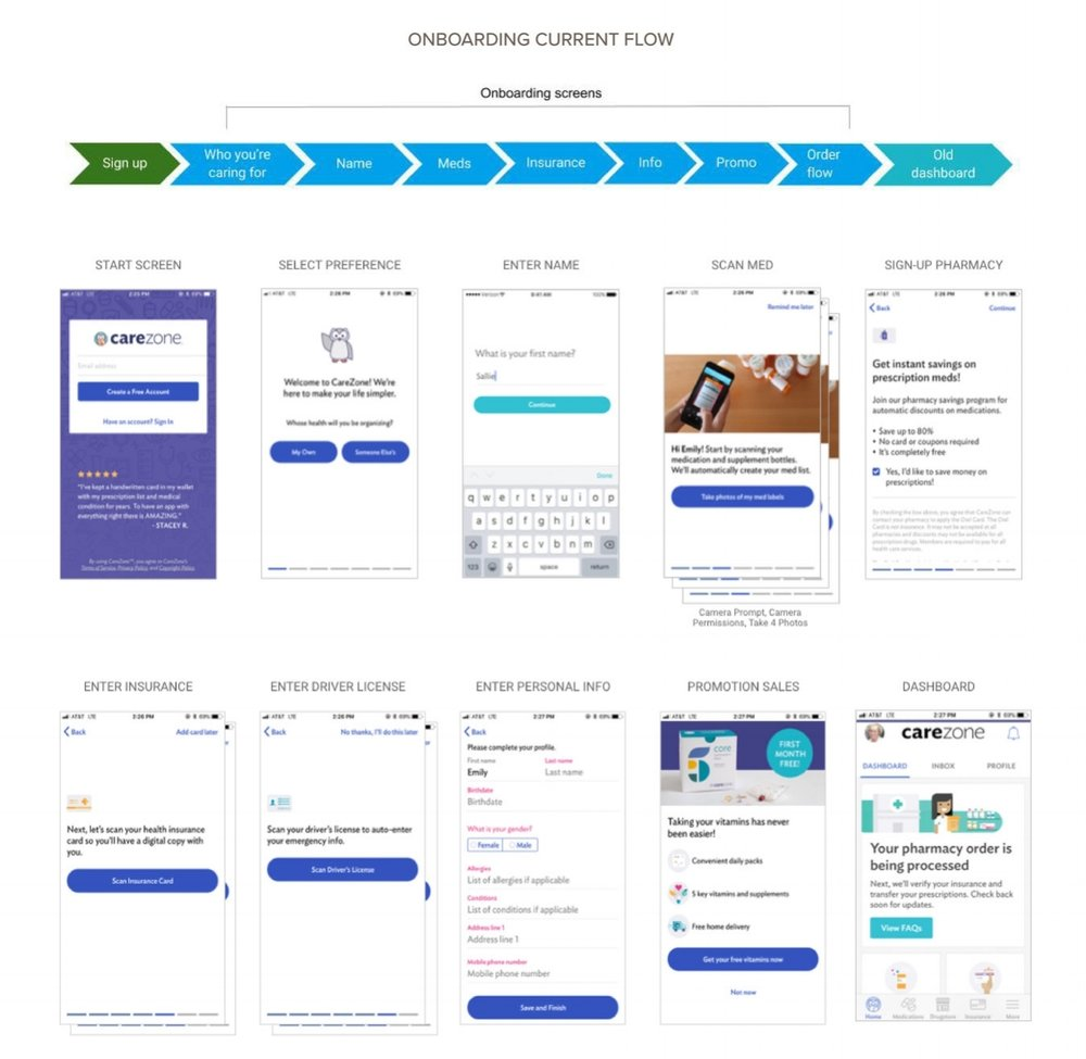 img_onboarding_overview.jpg