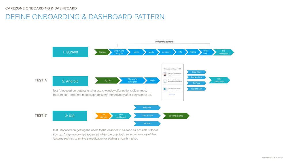 img_onboarding_definepattern.jpg
