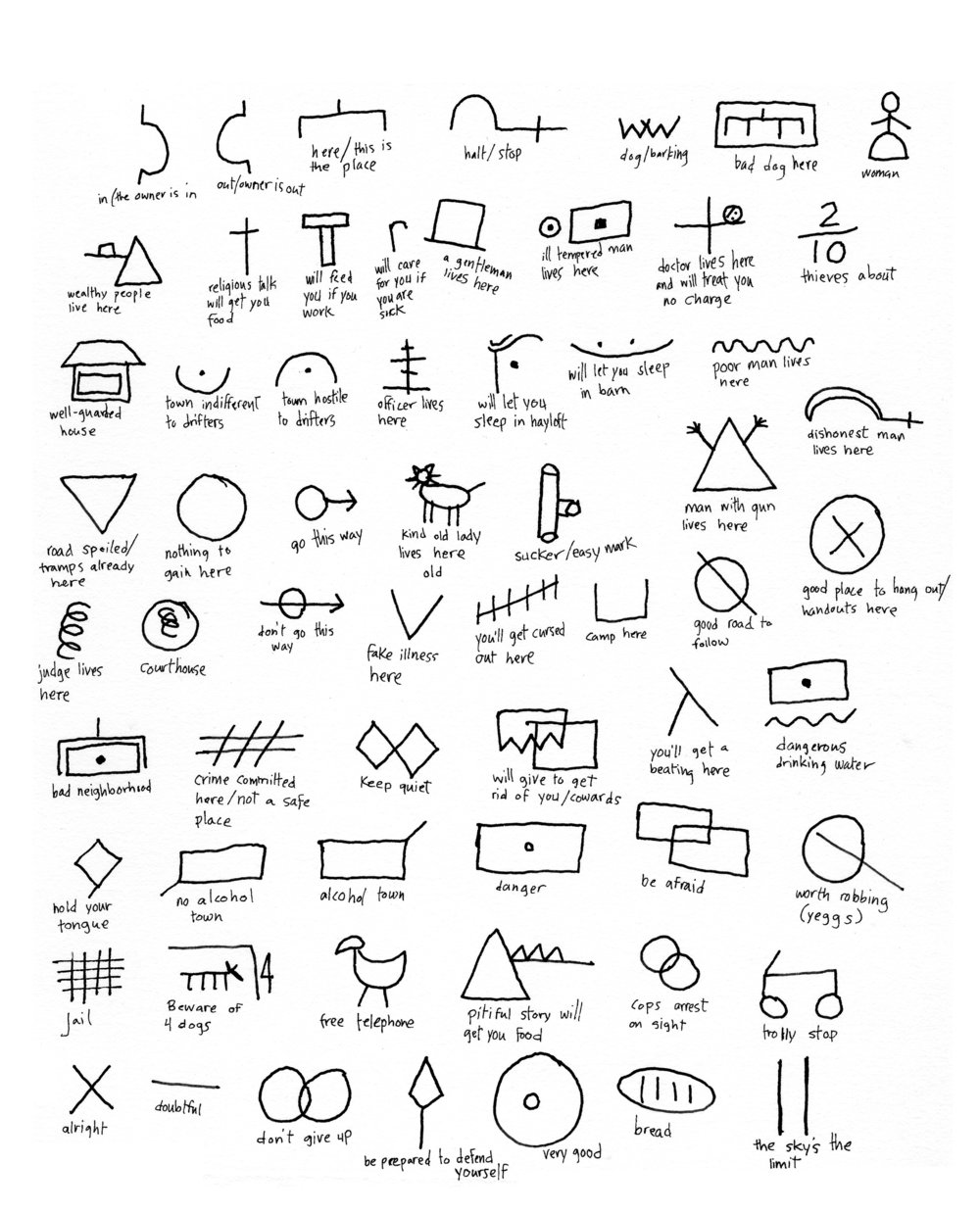 hobo signs 1, ink on paper, 8.5in. x 7in., 2009