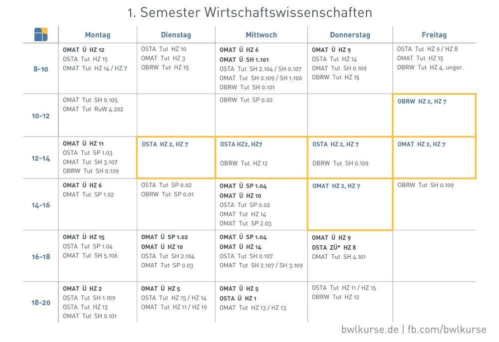 1. Semester