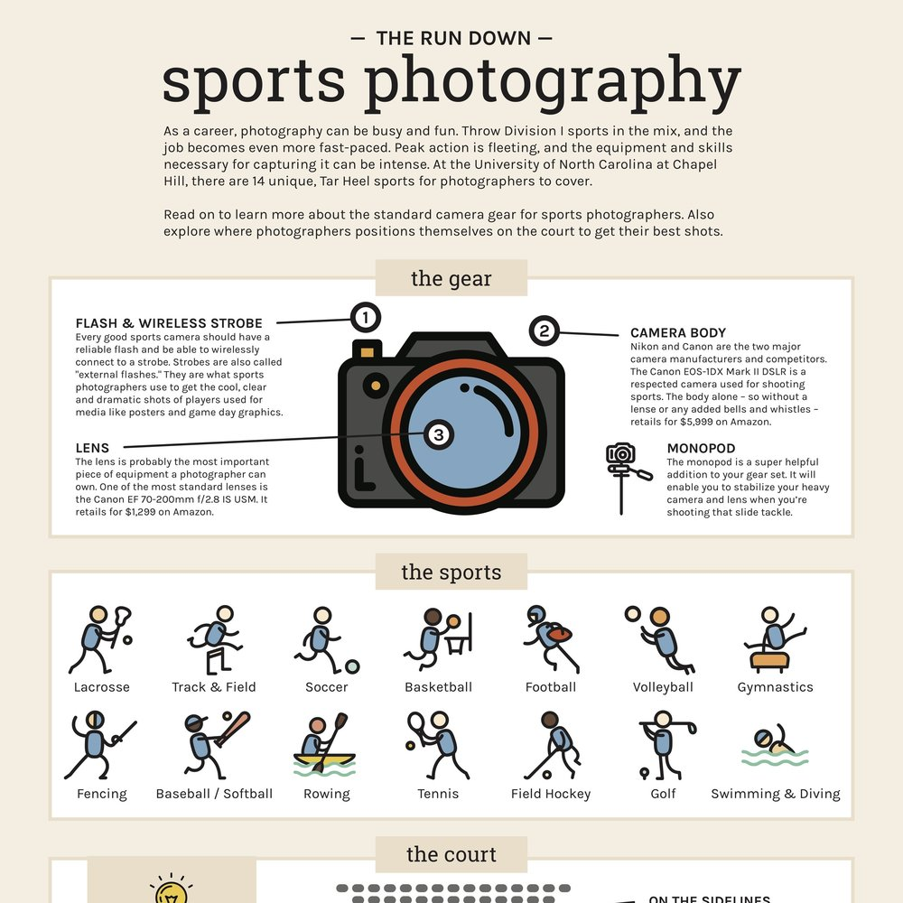 Sports Photo Infographic