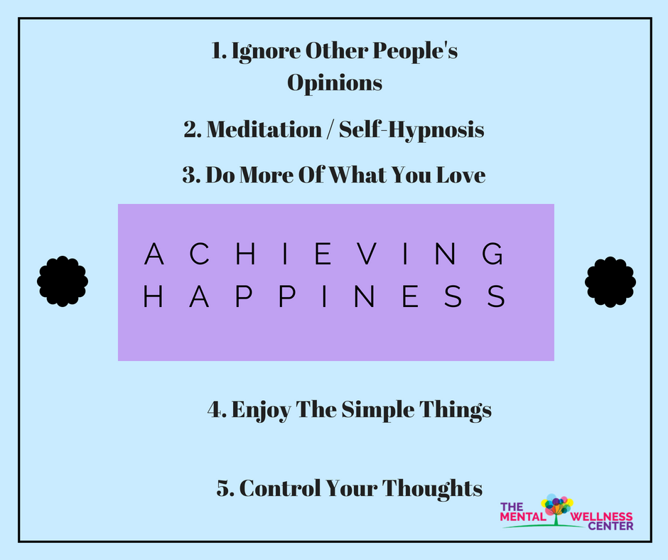 Achieving happiness (Embeded).png