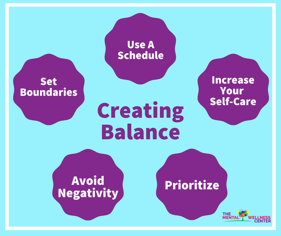 Creating Balance (TMWC) - July 25 (Embedded).png
