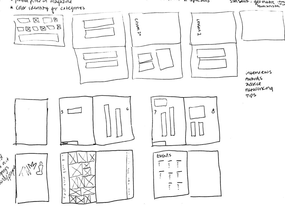 - PROCESS:Layout Sketch