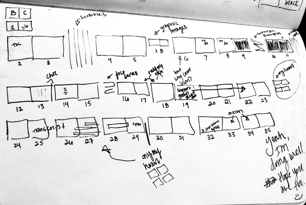Veronica_staehle_Map Sketch.png