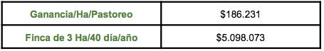 Evaluacion - Permaxion 31-8-8 - Pasto Kikuyo Cinmex Santuario 3.png