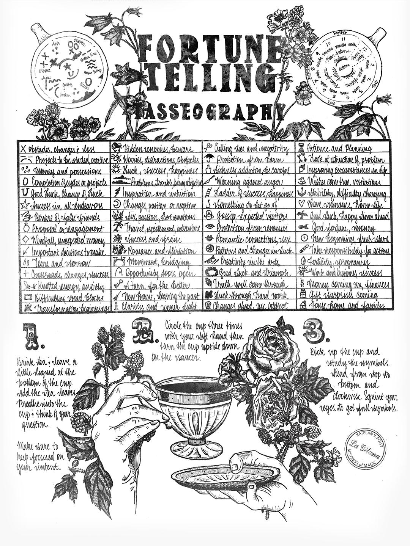 Reading Tea & Coffee — La Gitana: Mistress of magic