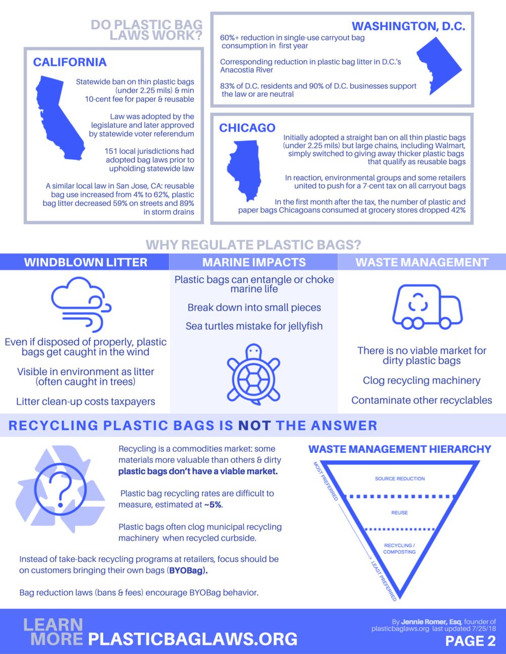 PlasticBagLaws.org Fact Sheet 2018-07-25:factsheetP2.png