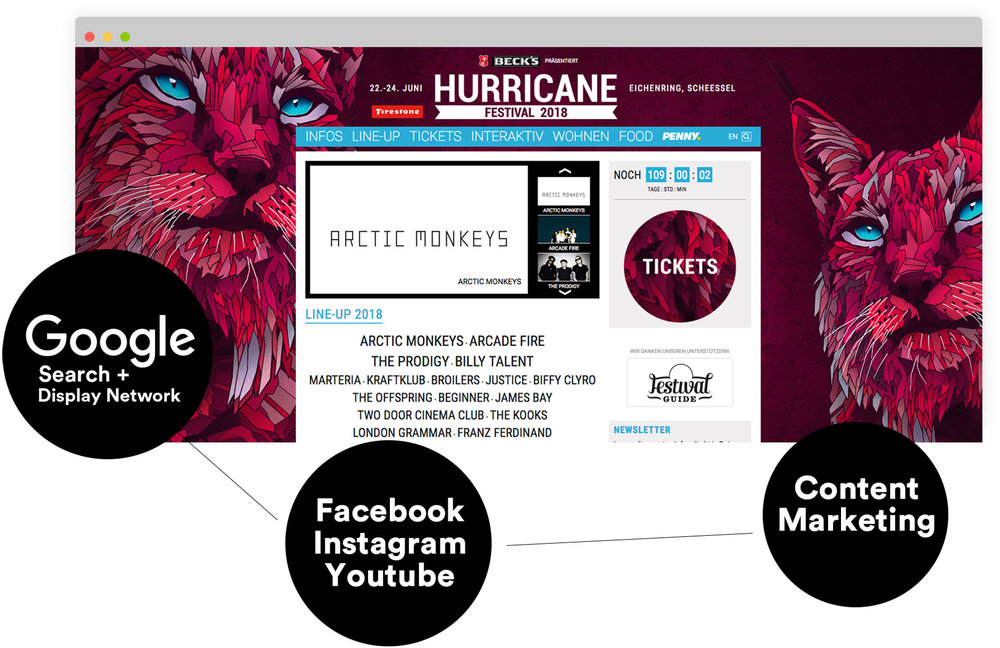 Ease Agency Services for Hurricane Festival