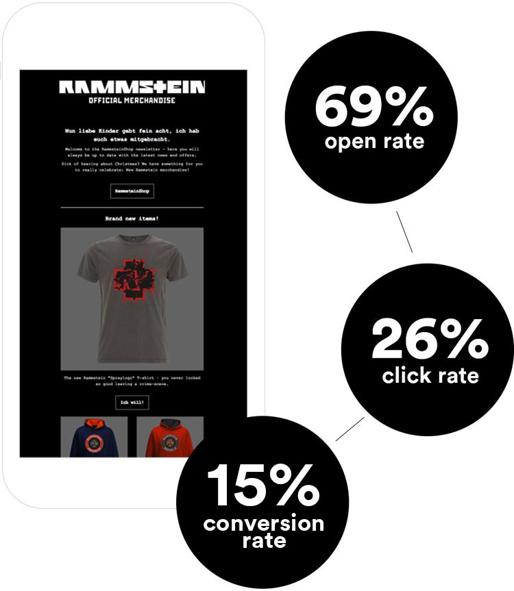 Ease Agency E-Commerce for Rammstein