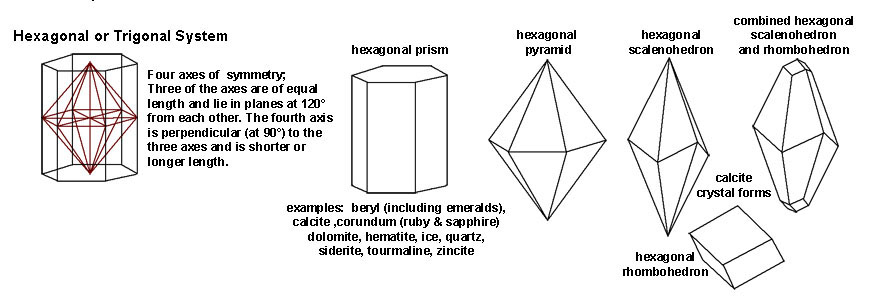 forms_hexagonal.jpg