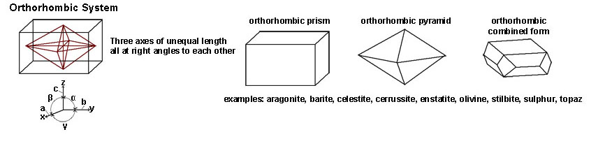forms_orthorhombic.jpg