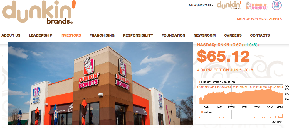 Courtesy of dunkinbrands.com