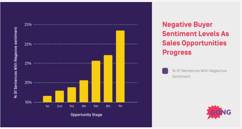 Negative buyer sentiment.PNG