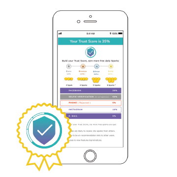 Trust Scores determine the perks you get on the app!