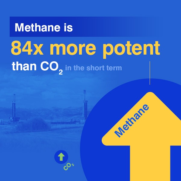 - METHANEMethane is a chemical compound that's the main component of natural gas, a common fossil fuel source. Just like carbon dioxide, methane is a greenhouse gas that traps heat in the atmosphere. Methane accounts for about 10 percent of all US greenhouse gas emissions (using 2013 figures), second only to carbon dioxide.Many people don't understand the negative effects of methane as an alternative to other fossil fuels. While methane doesn't stay in the atmosphere as long as carbon dioxide, it absorbs 84 times more heat, making it very harmful to the climate.