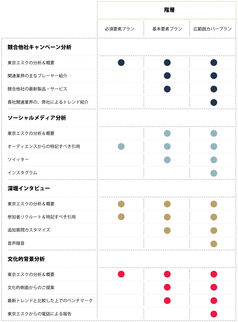 te-market-readyness-package-table-JP.png