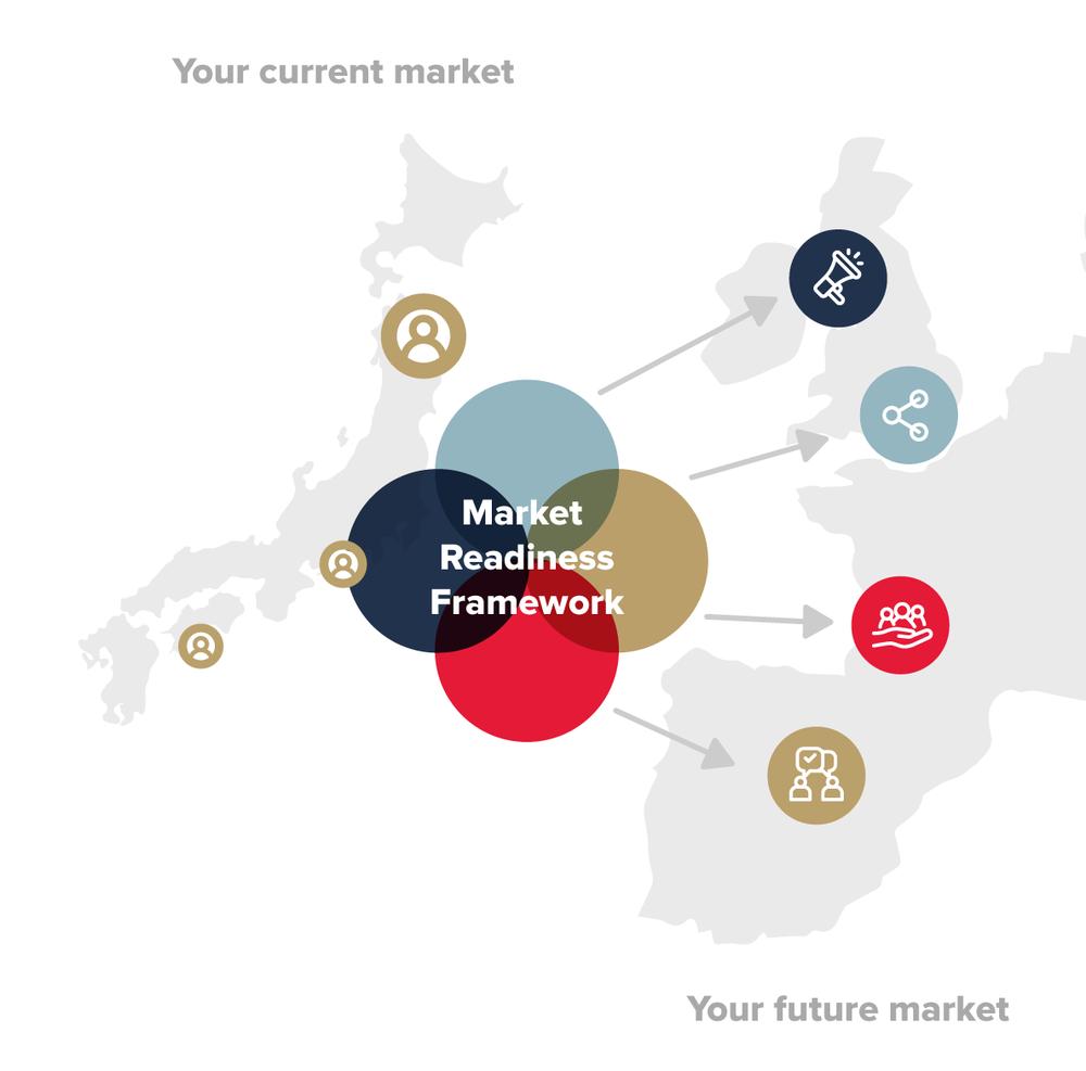 te-markets-diagram-JP.png