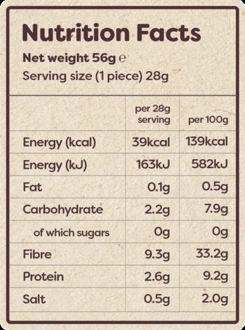Lo-Dough Nutritionals