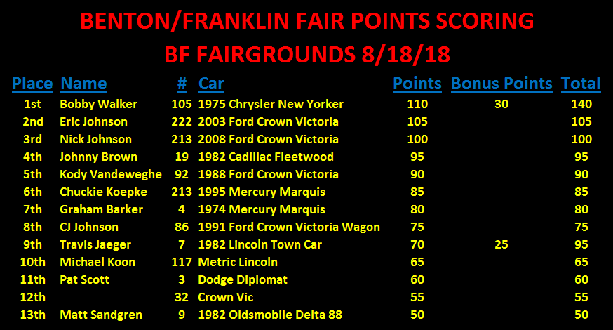 BF Fair.png