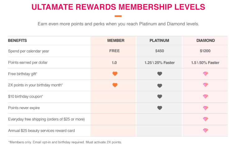 Ulta rewards 2.PNG