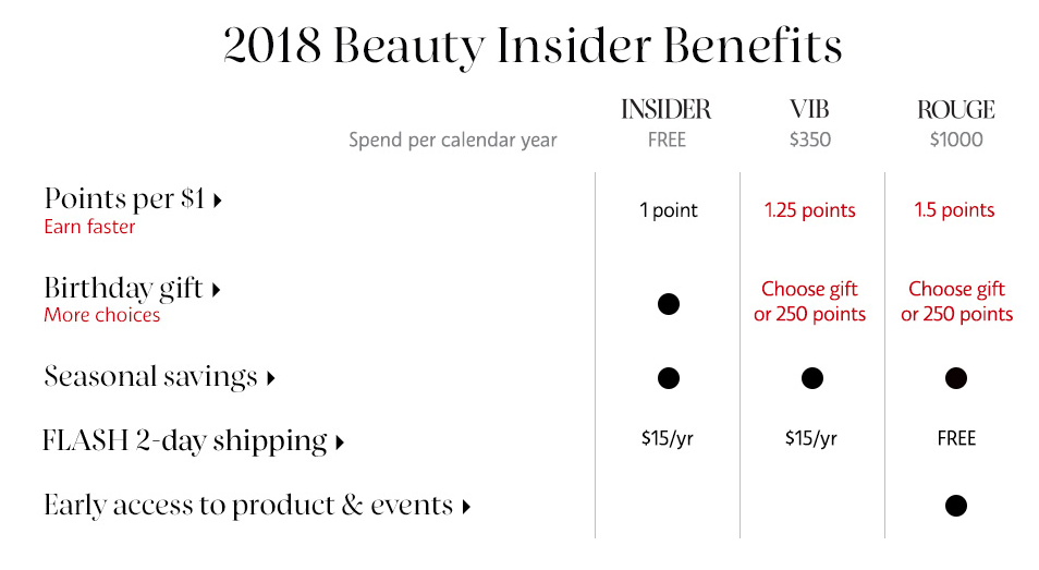sephora rewards 1.PNG