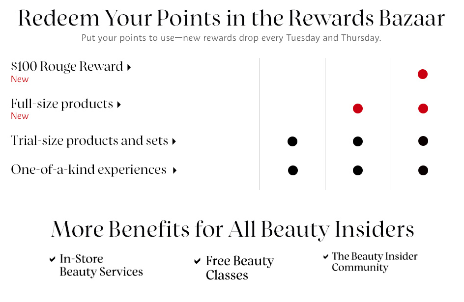 sephora rewards 2.PNG