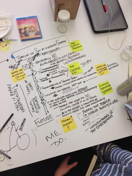 MFA03Speculative design - sex industry project process.JPG