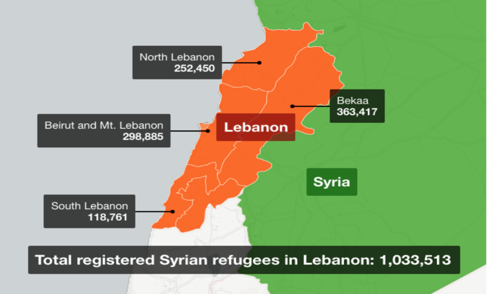 https://www.pri.org/stories/2016-09-28/americans-lebanon-say-they-are-mission-god-save-refugees