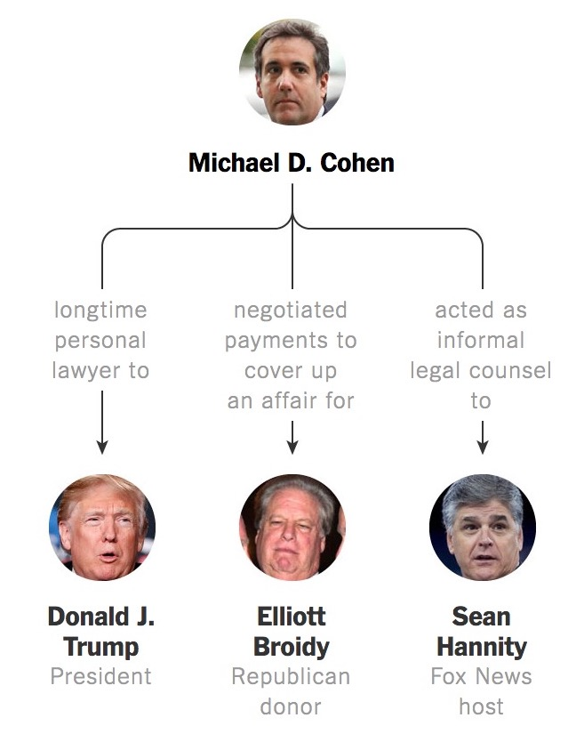 (Source:  NYT )