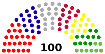 Seat apportionment diagram for the 13th Saeima, as elected on Oct. 7, 2018. Seven parties surpassed the 5% threshold to enter the Saeima: SDPS (red, 23 seats); JKP (blue, 16 seats); KPV LV (grey, 16 seats); NA (maroon, 13 seats); AP! (yellow, 13 seats); ZSS (dark green, 11 seats); and New Unity (light green, 8 seats). Numbers credit to  LSM.LV ; Seat apportionment diagram generated with Wikipedia user Slashme's  election apportionment graphic generator .