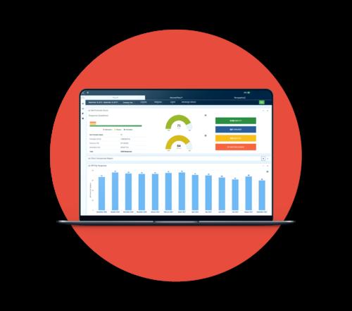Customer Experience Management CEM CX XAmplifier