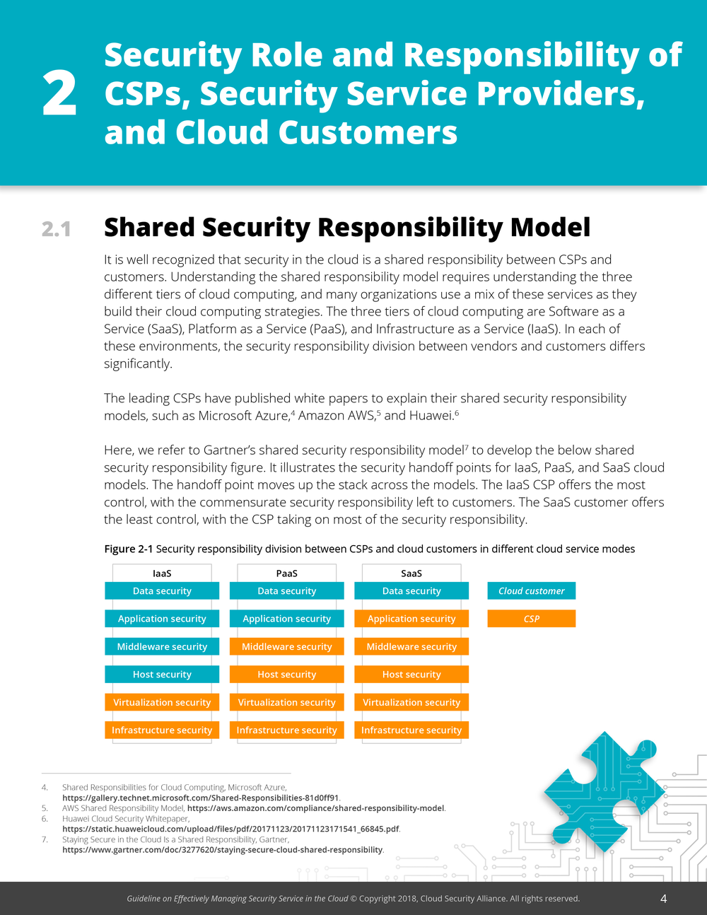 Guideline on Effectively Managing Security Service in the Cloud 10.2.18-5.png