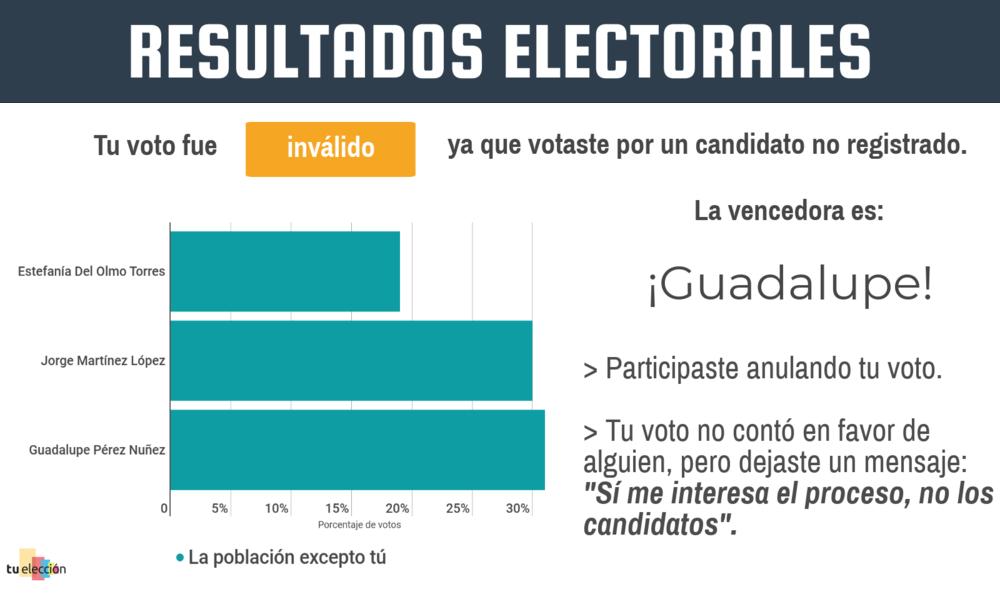 voto-nulo-guada_28970343.png