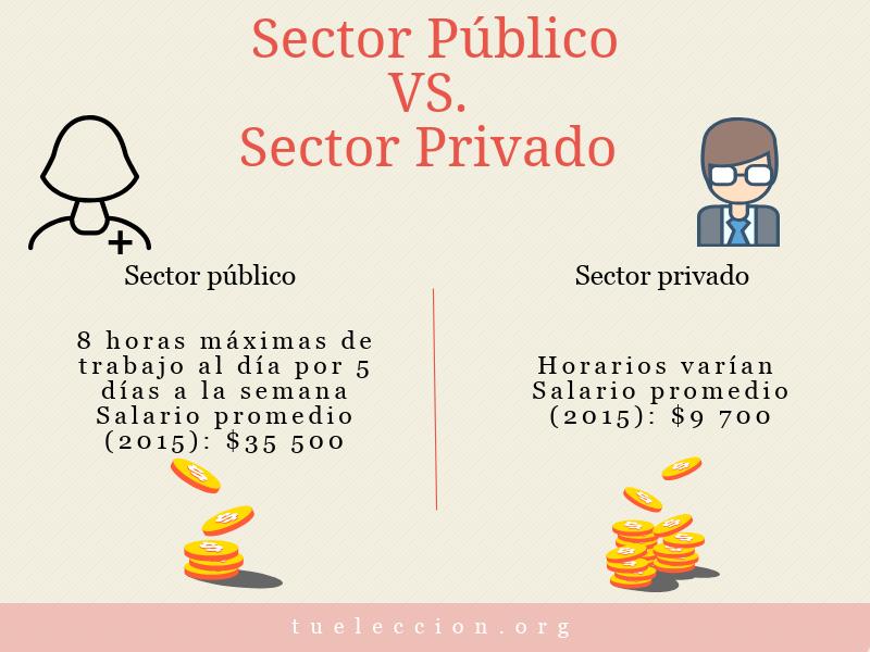 privado_publico.png