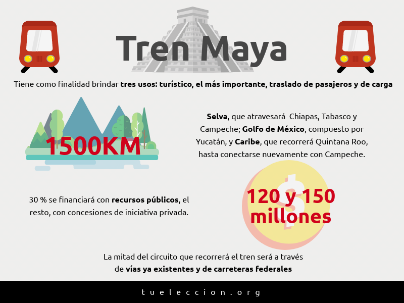 Tren Maya.png