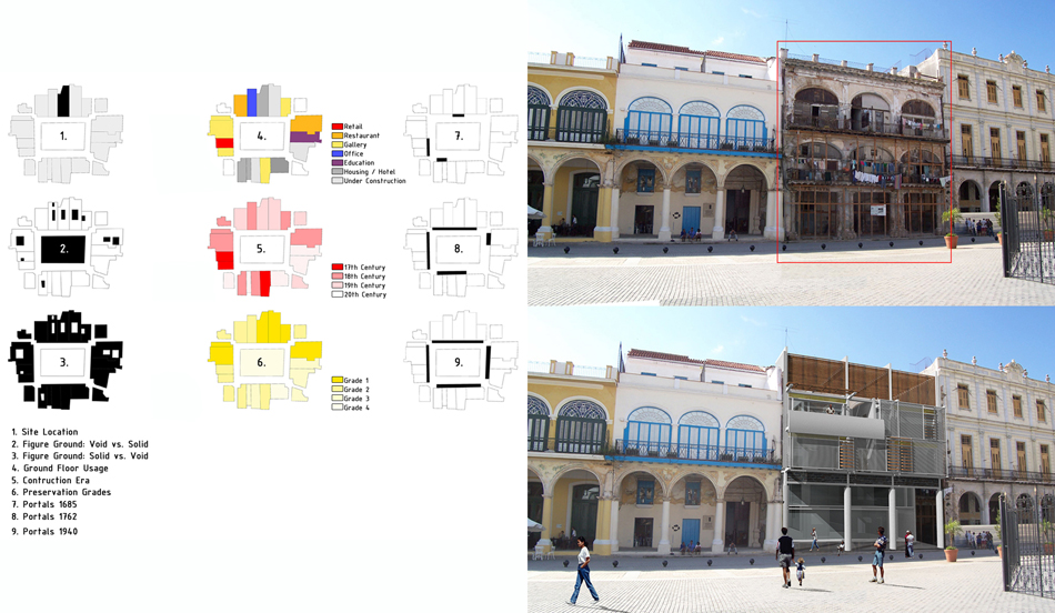 Plaza Vieja  Spatiality (Left) + Site Before vs. Site After (Right)