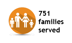 751 Families Served.jpg