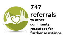 747 Referrals.jpg