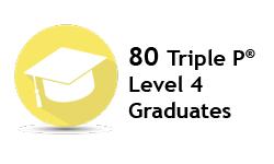 80 Triple P Grads.jpg
