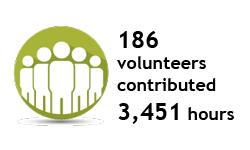 186 volunteers.jpg