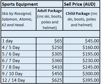 Finalised Sports Equipment.PNG