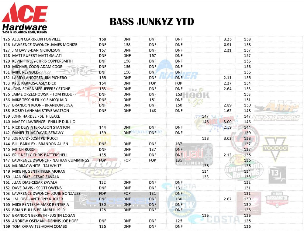bass junkyz ytd 2-5-2018 PG5.jpg
